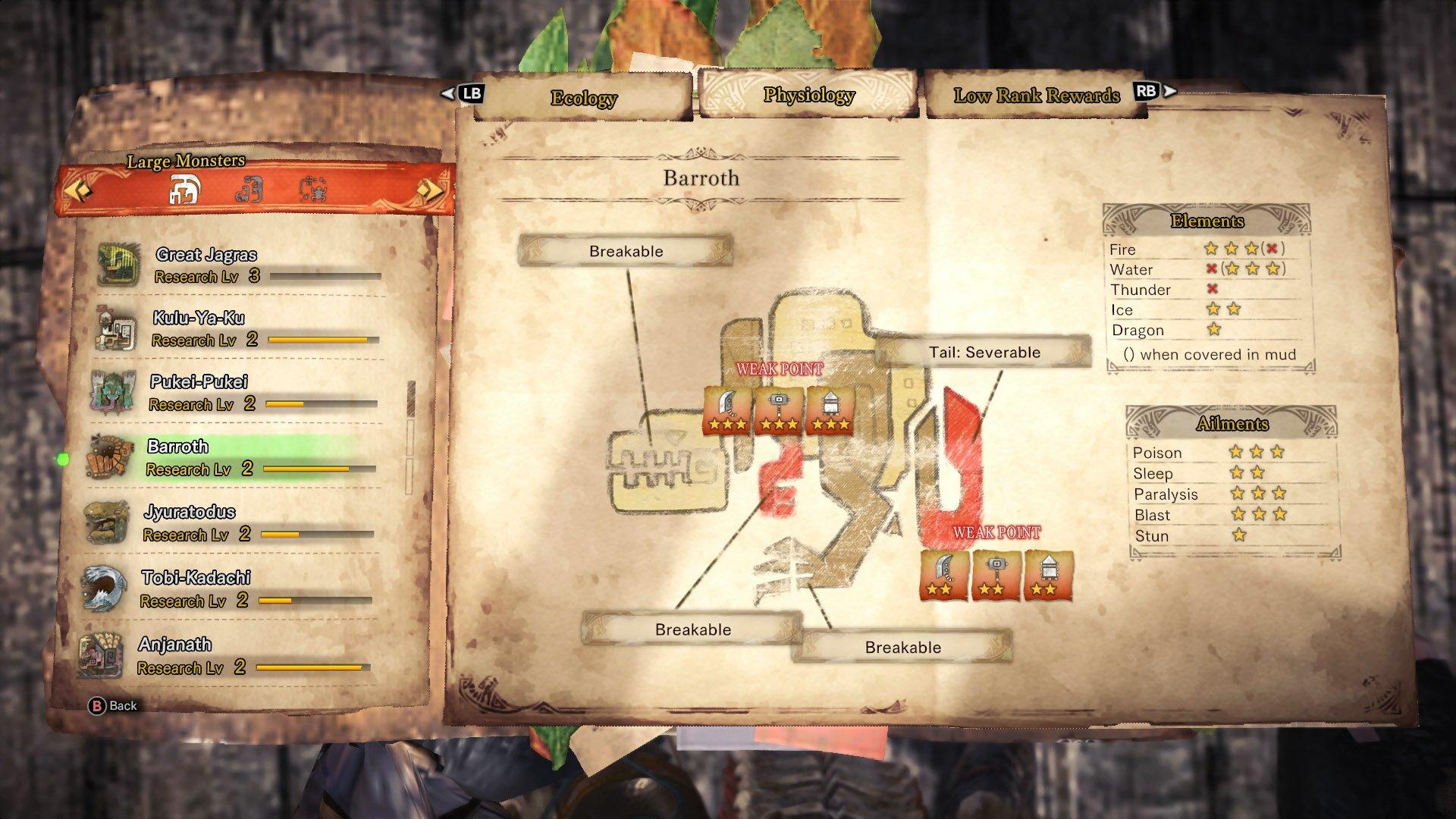 monster hunter world monster weaknesses explained