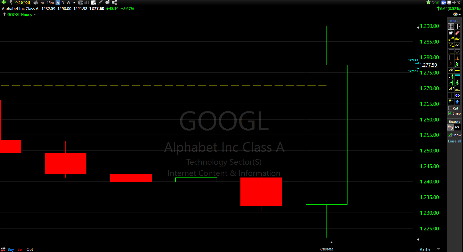 Google's stock jumped nearly $60/share on today's earnings release.