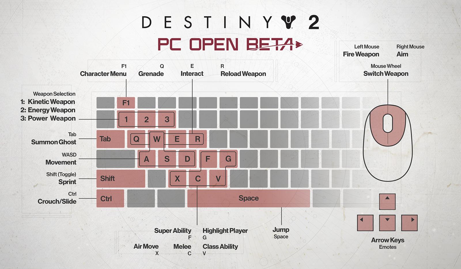 Destiny 2 key bindings