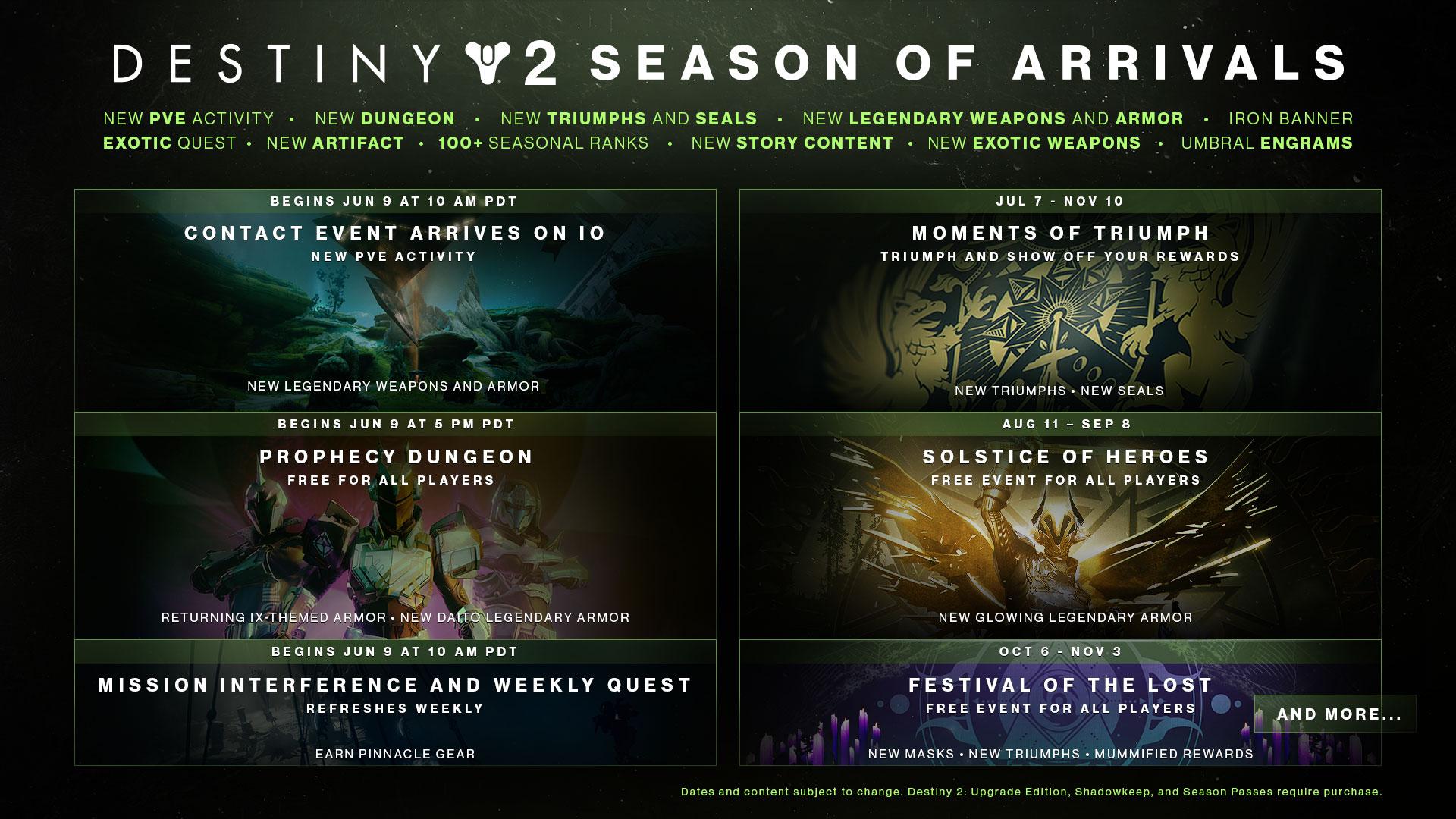 destiny 2 season of arrivals roadmap