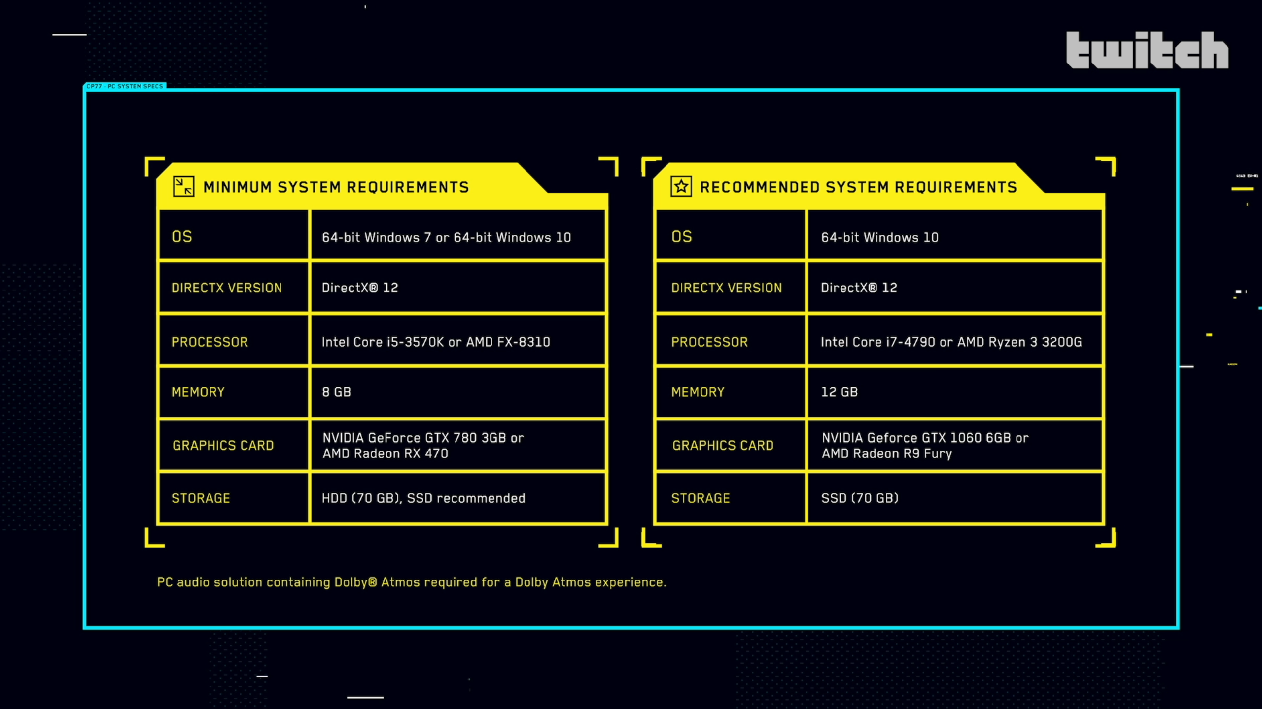 Cyberpunk 2077 Minimum Recommended PC Specs