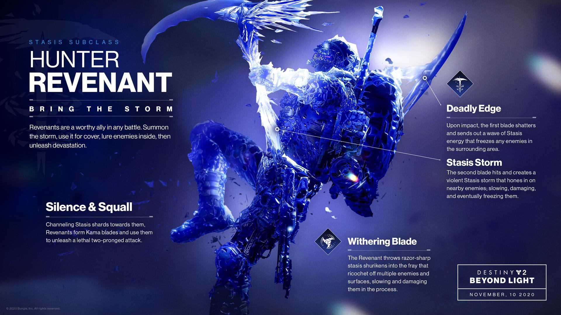 Hunter Revenant infograph destiny 2
