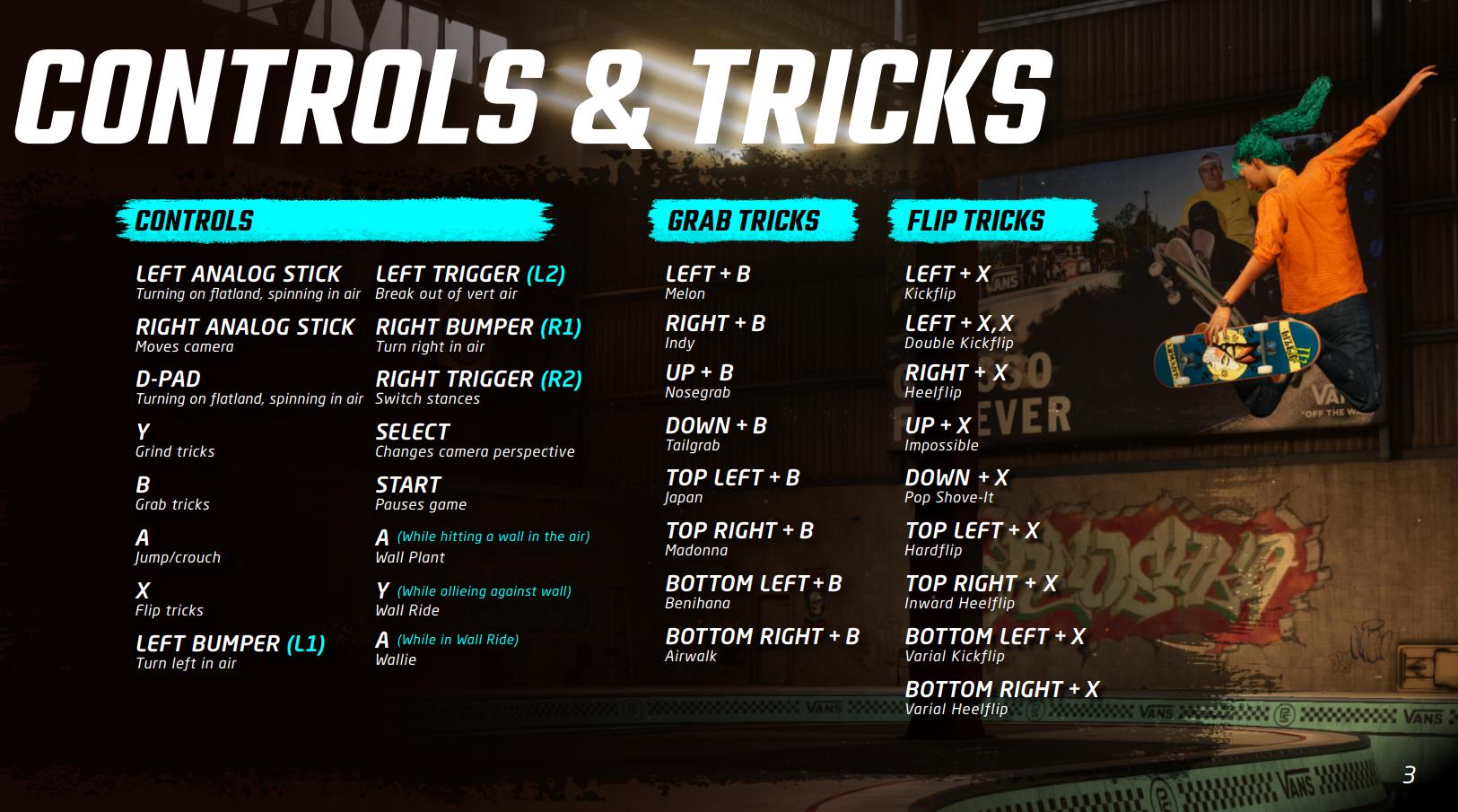 Tony Hawk's Pro Skater 1+2 tricks and combos