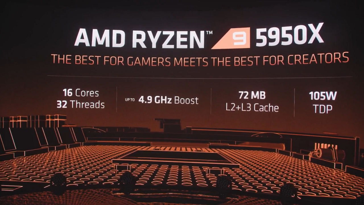 Above are some of the key details of the AMD Ryzen 9 5950X's key specs, including cores, threads, processing speed, and more.