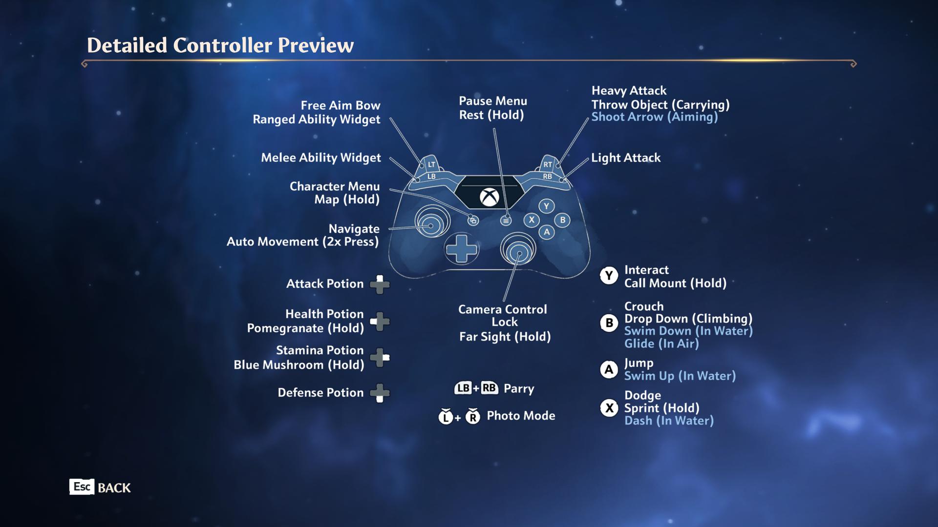 Immortals Fenyx Rising - Xbox controls