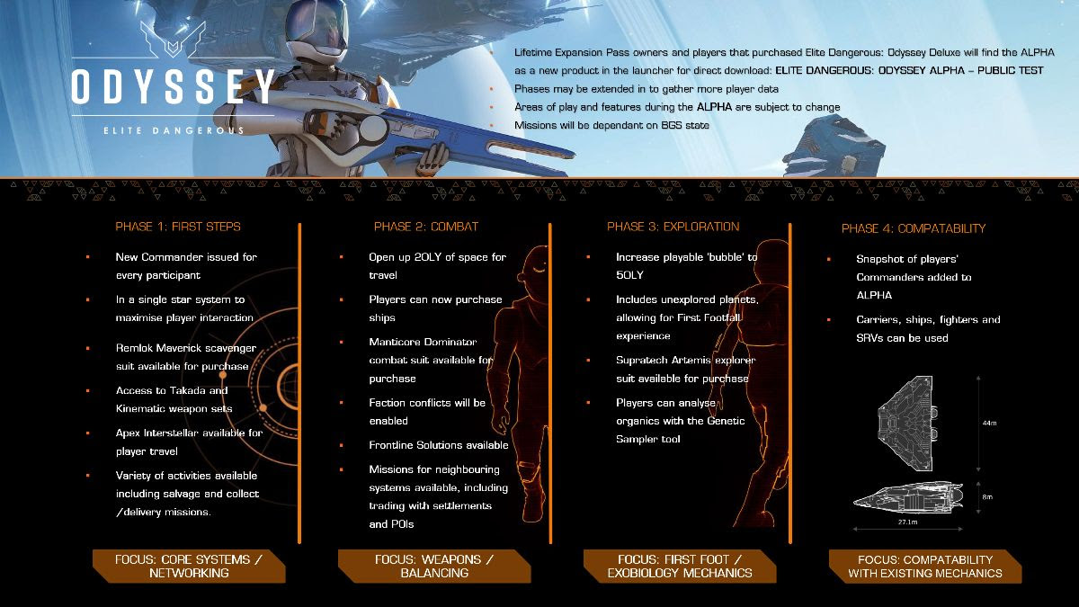 How to join the Elite Dangerous: Odyssey Alpha