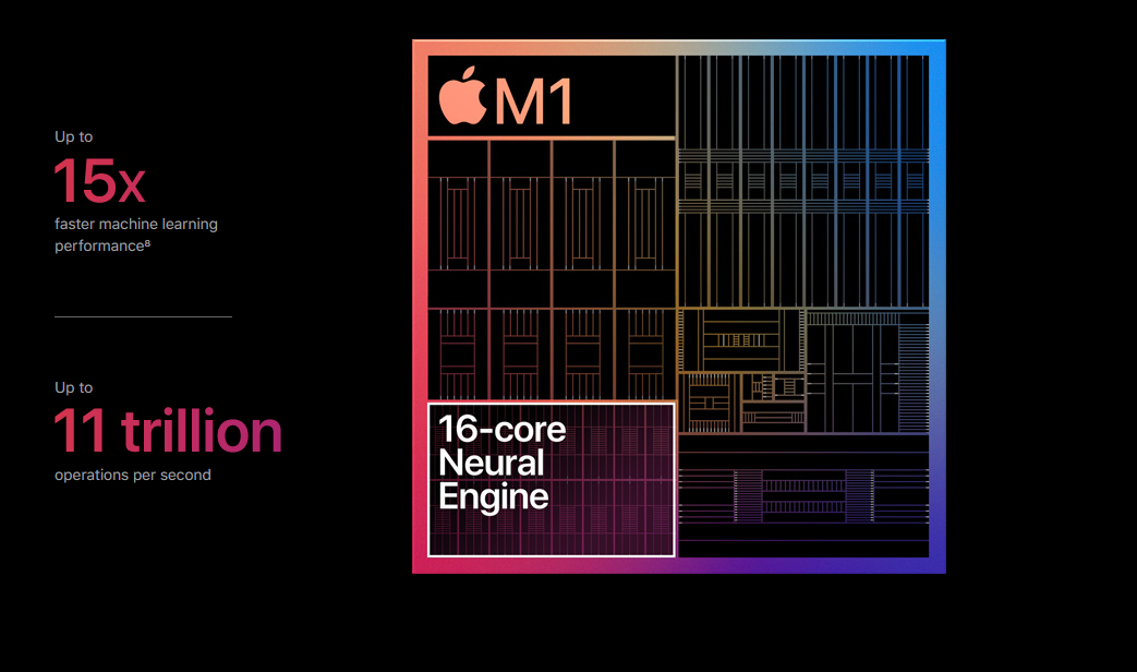 Expect to see information on new software advances that leverage the power of Apple's M1 chip.