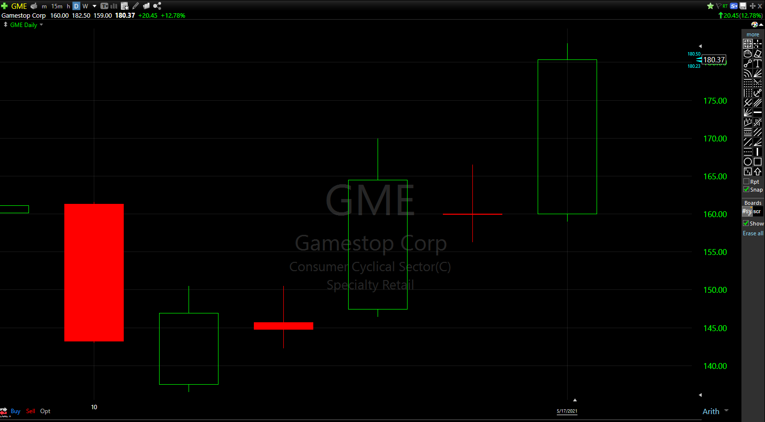 GME shares traded above last week's high of $166.47/share, creating a buy signal this morning.
