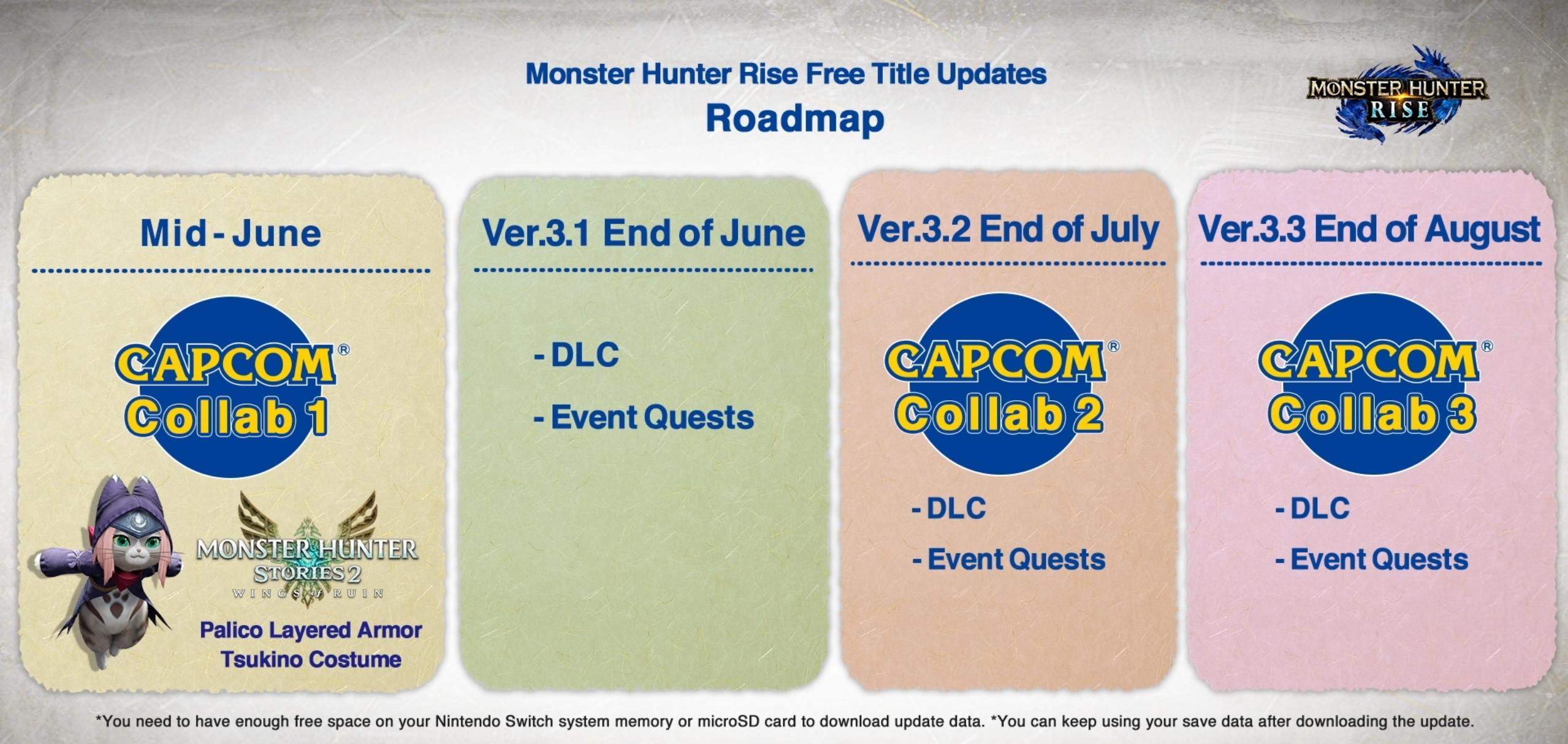 Capcom's Monster Hunter Rise roadmap includes teases for Ver. 3.1, but also 3.2 and 3.3 throughout this coming summer.