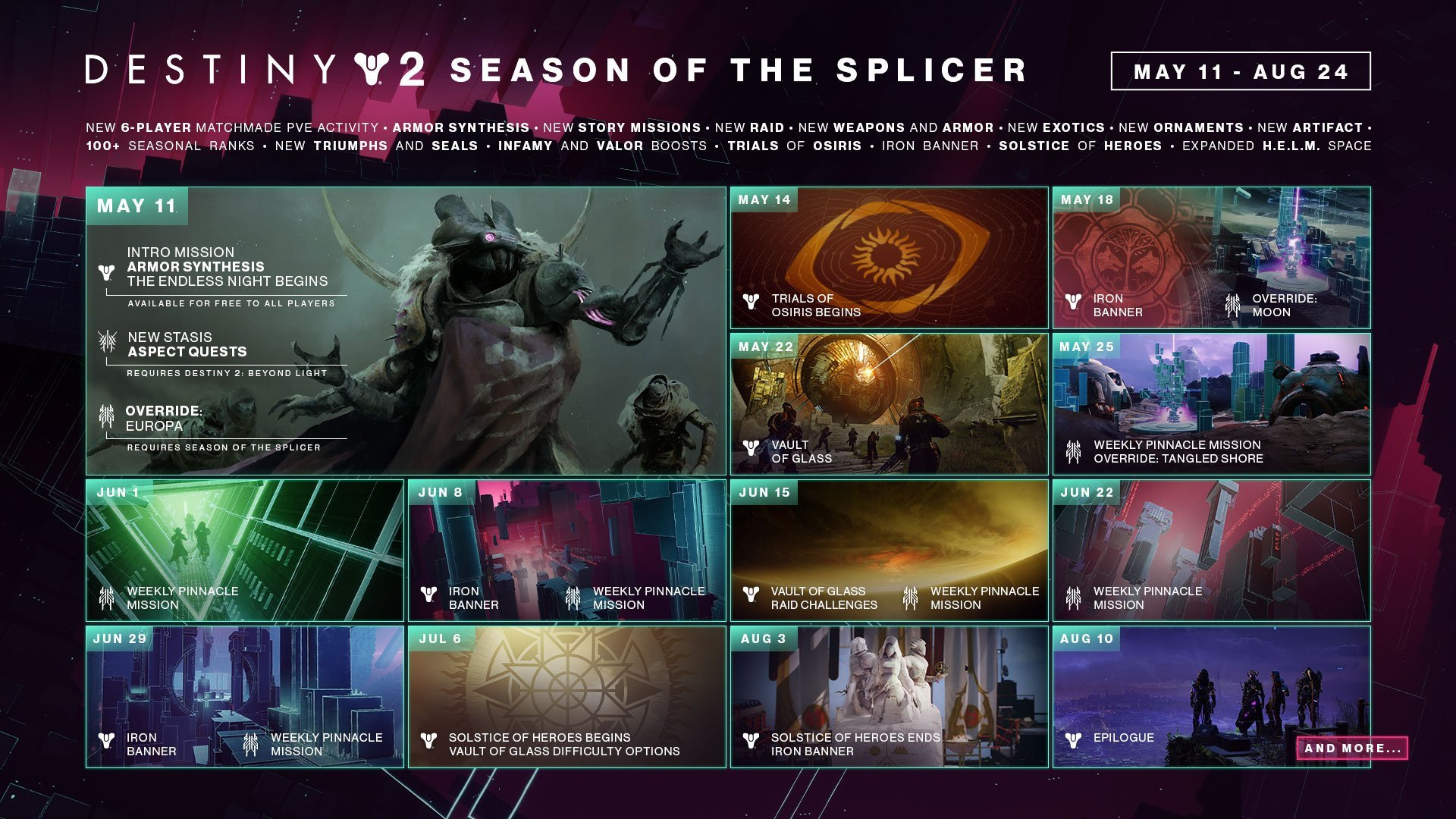 season of the splicer roadmap destiny 2