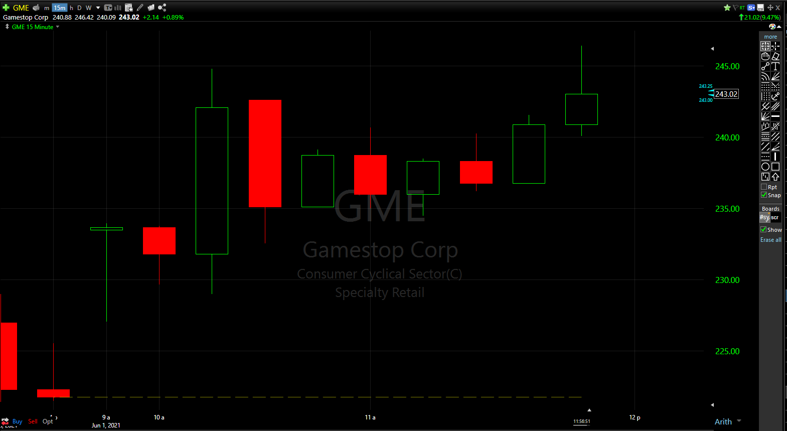 GME shares are up nearly 10% on the day.
