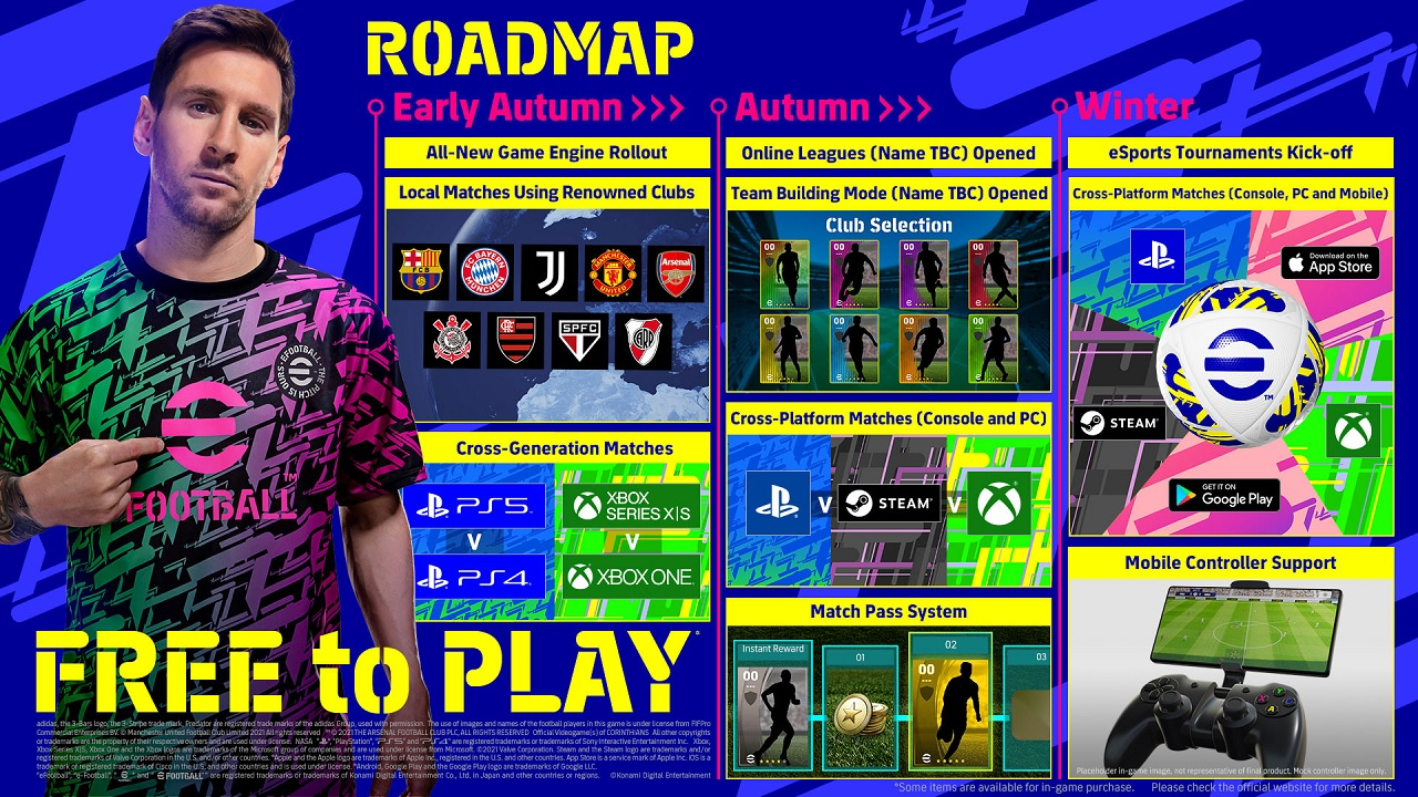 Not only does eFootball going to be free-to-play, but an evolving experience, and it looks like Konami has its early roadmap set.