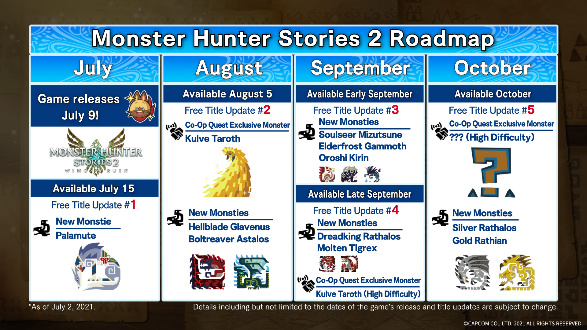 monster hunter stories 2 how long to beat