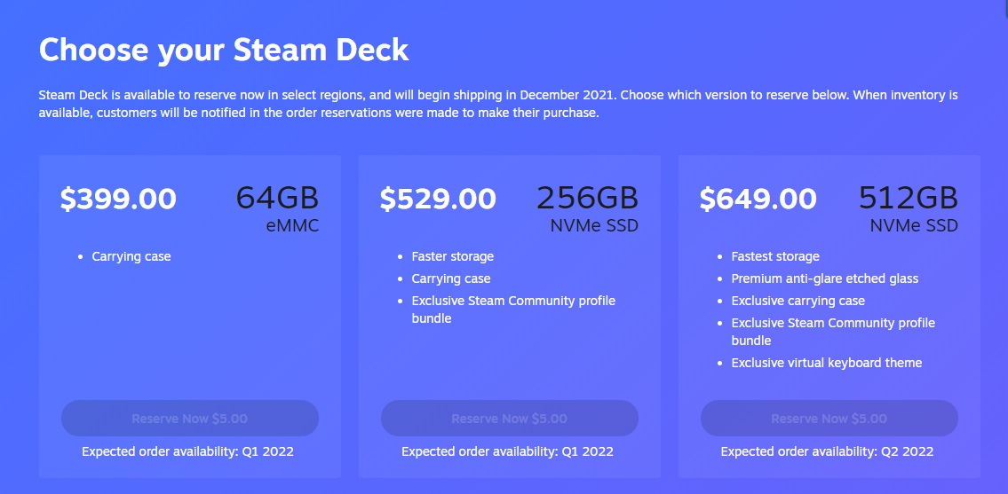 At the time of this article's publication, the 64GB and 256GB versions of the Steam Deck show expected order availibility dates of Q1 2021 while the 512GB model shows Q2 2022.