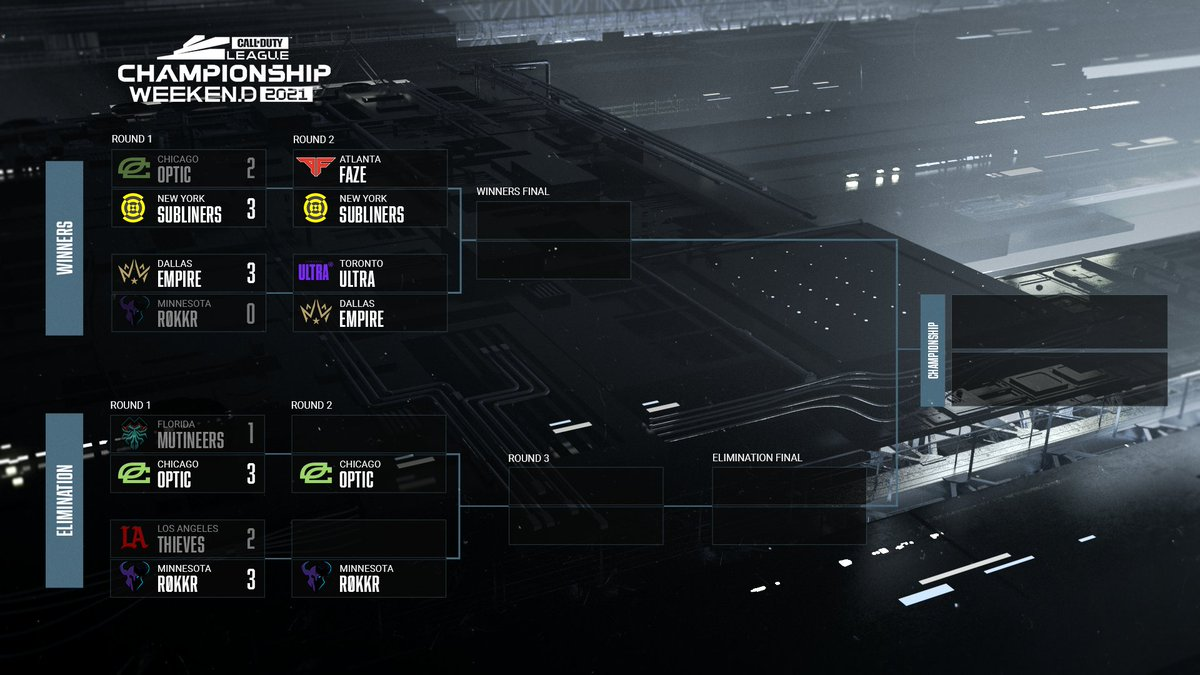 Call of Duty League Championship Schedule