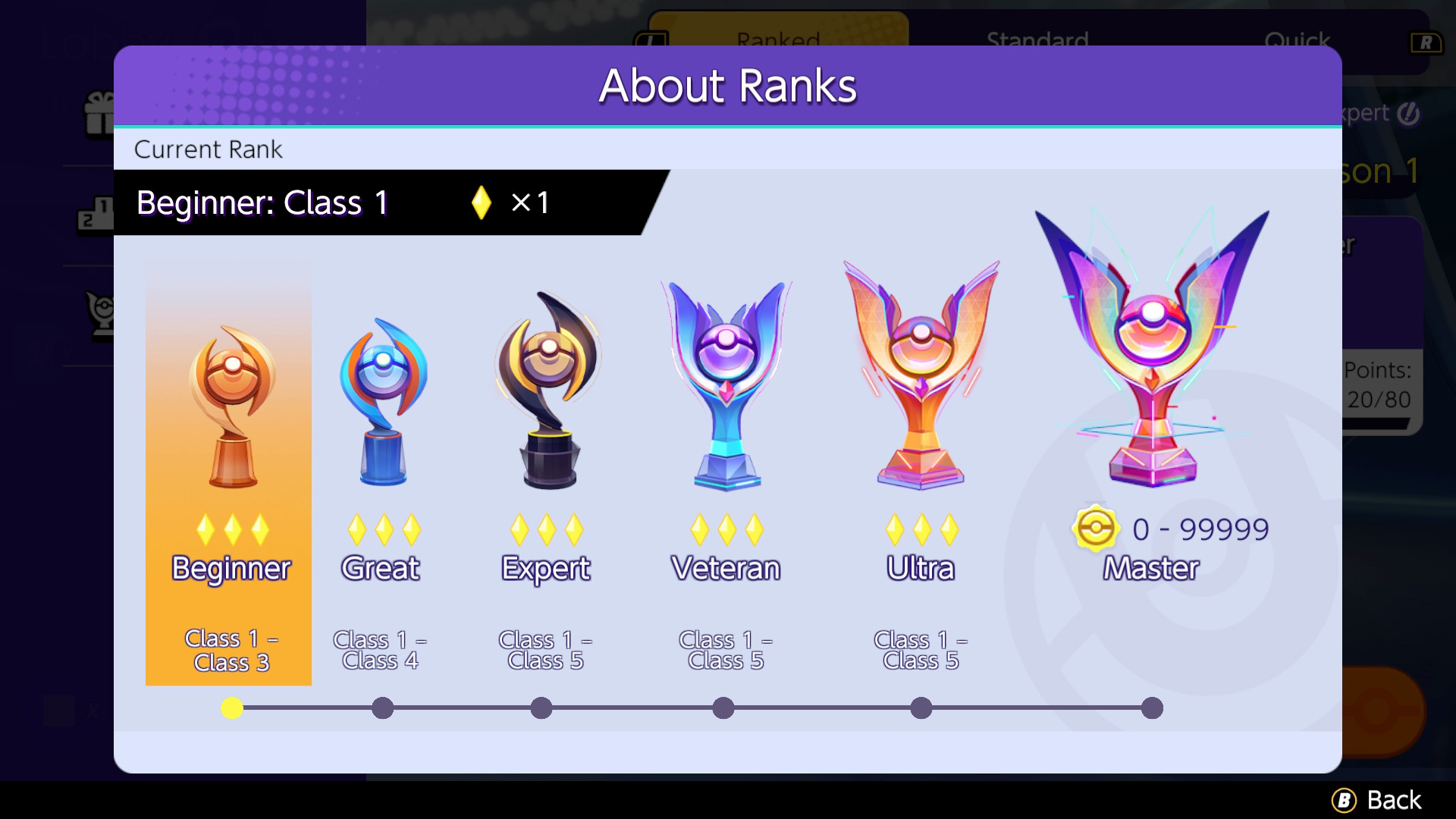 pokemon unite ranked ladder