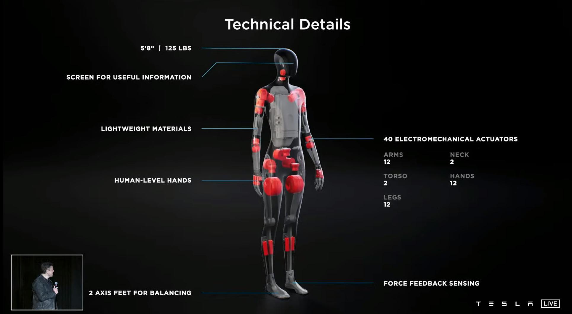 Tesla Bot features 40 electromechanical actuators.