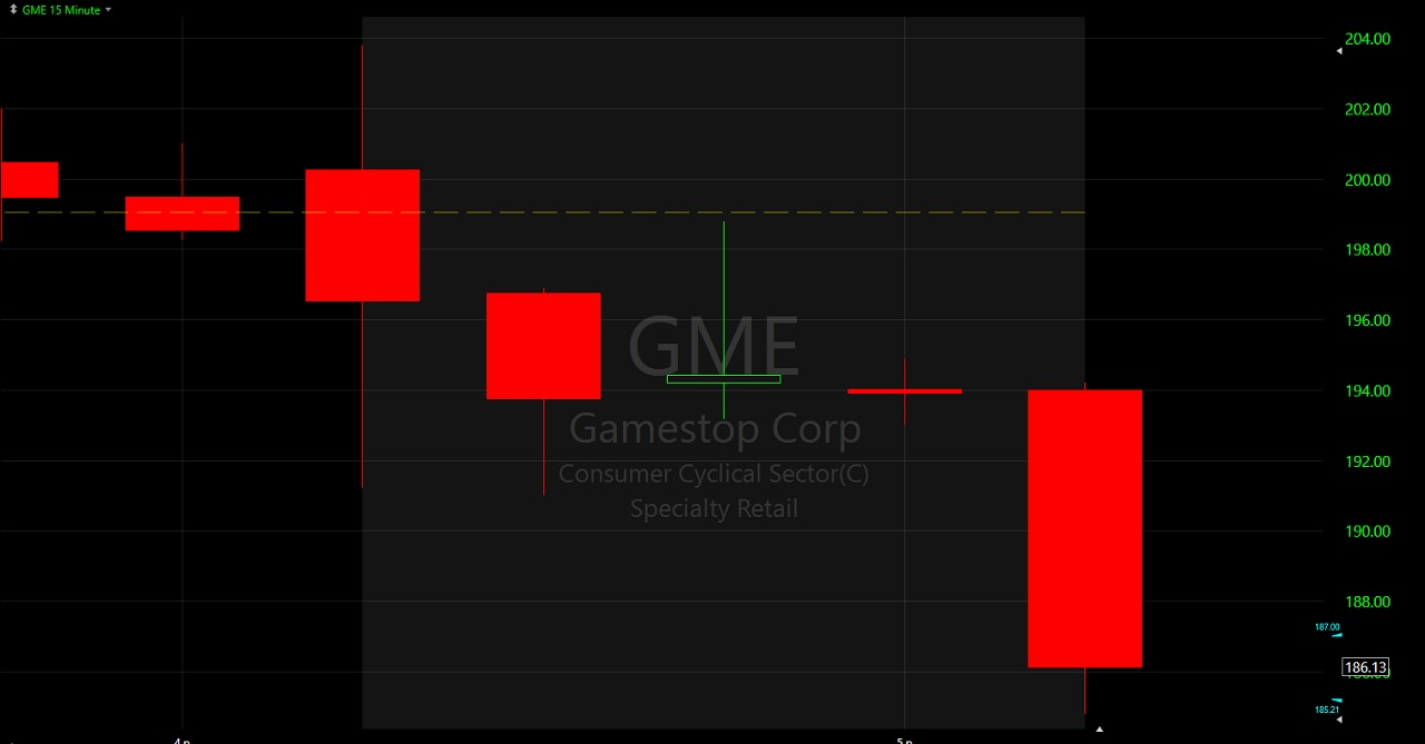 GameStop (GME) stock took a dive in after hours trading, following the complete lack of a Q&A session to go with the Q2 2021 earnings results.