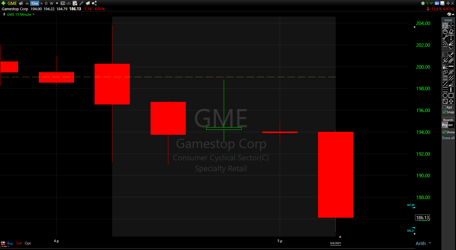 GME shares took a hit when the conference call abruptly ended with no Q&A session.
