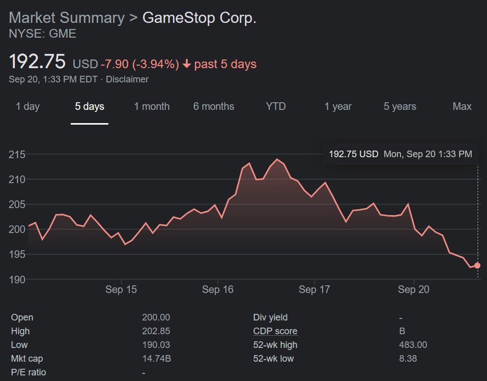 GameStop (GME) stock has not had the best week, but it did see some lift on word of the Pembrook Pines customer service center's impending opening.