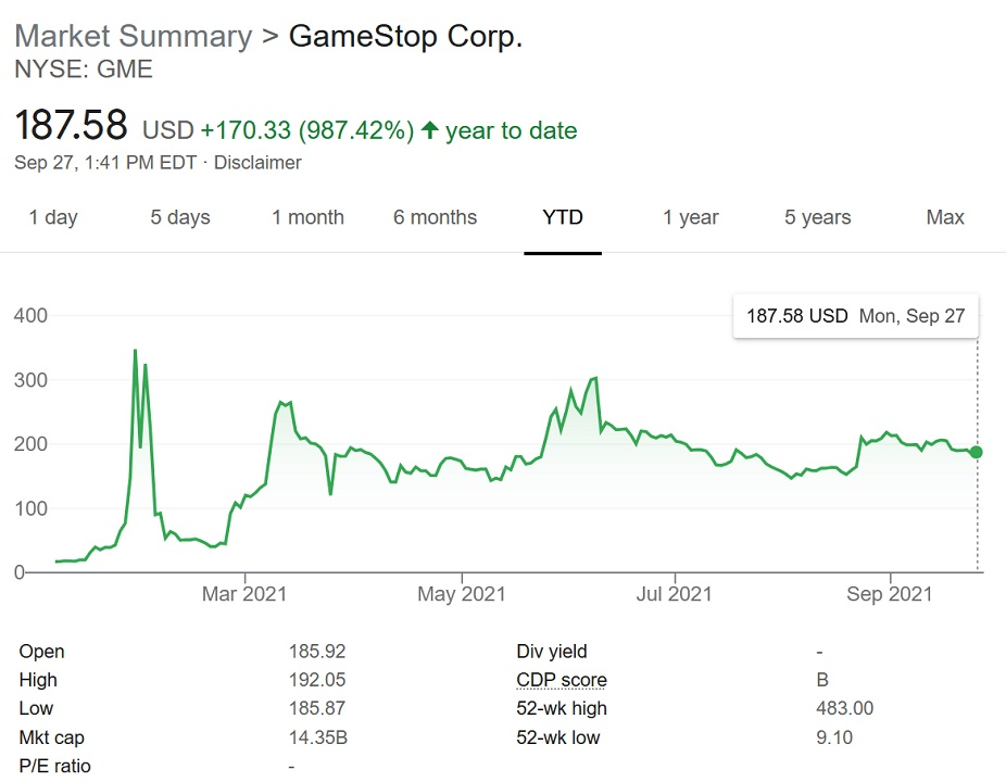 Michael Burry was invested long in GameStop (GME) shares well before this year's chaos, but closed his position just slightly before the stock truly took off.
