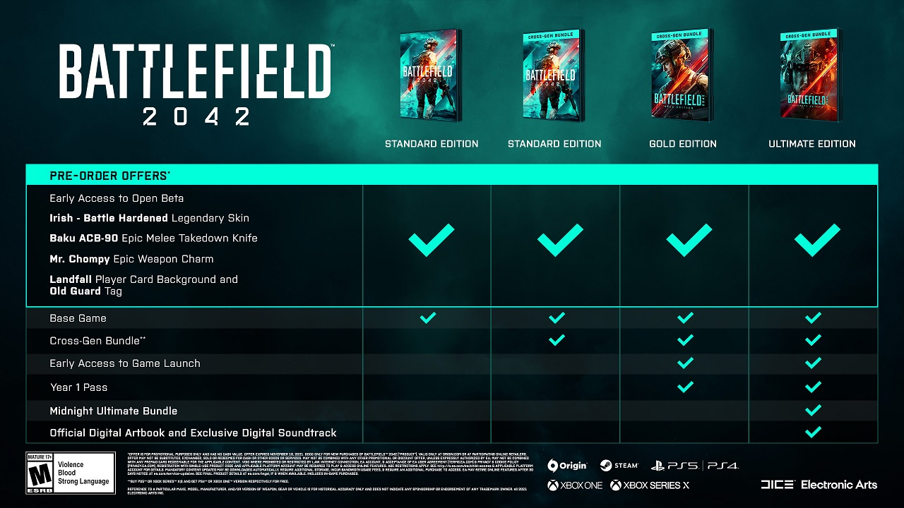 Pre-ordering Battlefield 2042 in any digital edition ensures you will have access to the game on newer or older generation consoles.