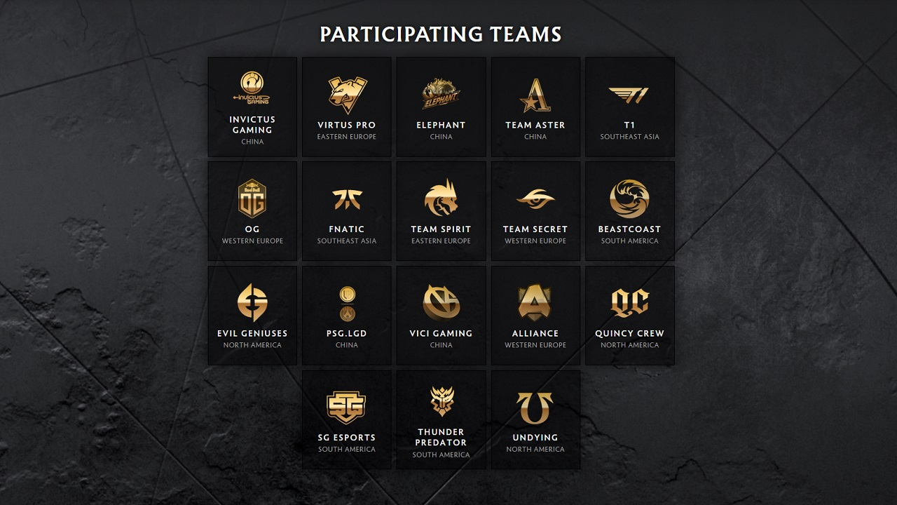A number of regular contenders in Dota 2 The International return alongside new teams looking to prove their mettle before the eyes of the entire world.